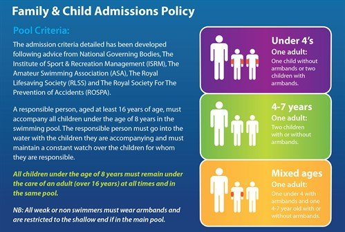 Family and Child admissions policy
